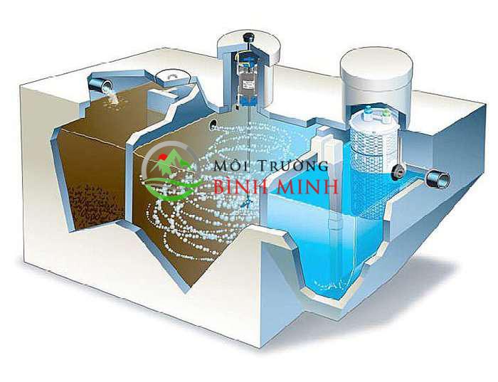 Công nghệ xử lý nước thải AAO là gì