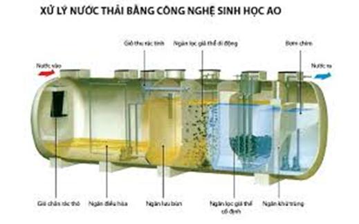 Công nghệ AO-xử lý nước thải sinh hoạt
